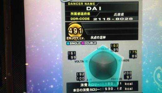 【DDR】足神になりました!!+エナジーブーストという靴の効果